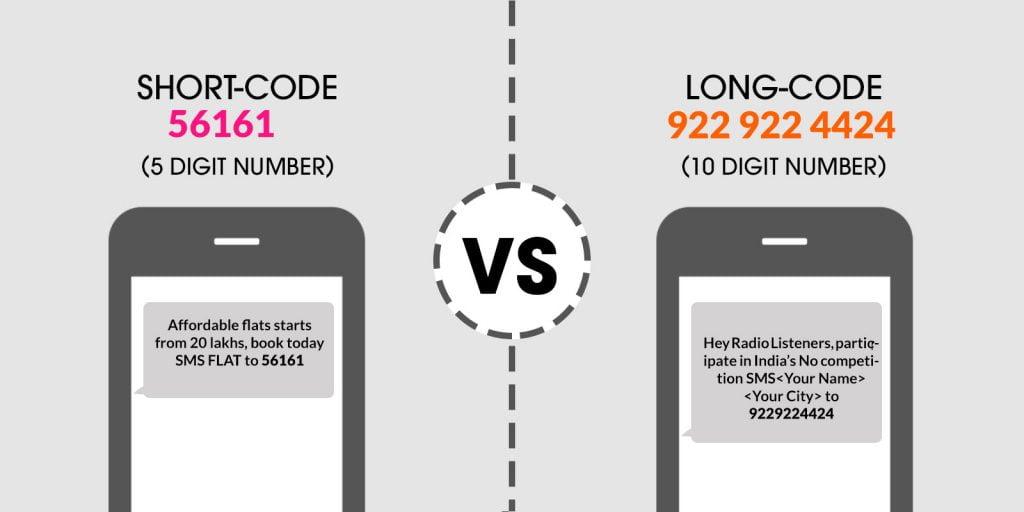 Long Code / Short Code Service