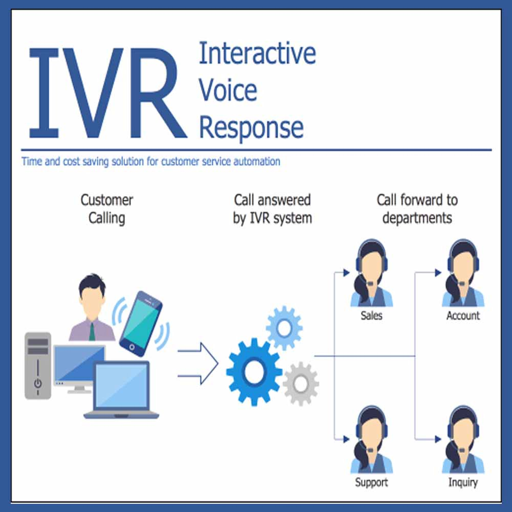 What-is-IVR-and-their-Applications